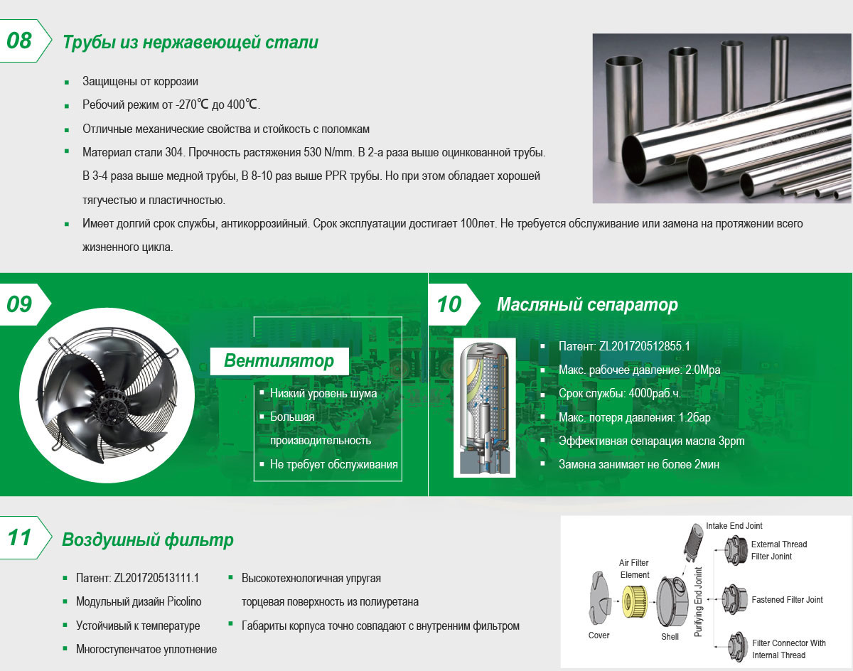 Tank Mounted Permanent Magnetic Variable Speed Drive Screw Air Compressor Details