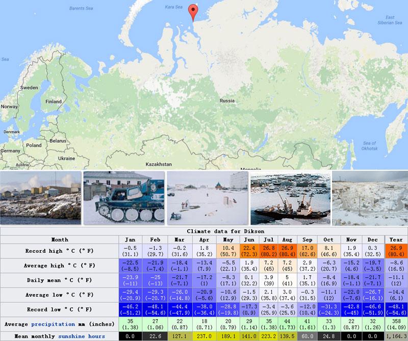 Винтовой компрессор в России,Винтовой компрессор работает для добычи